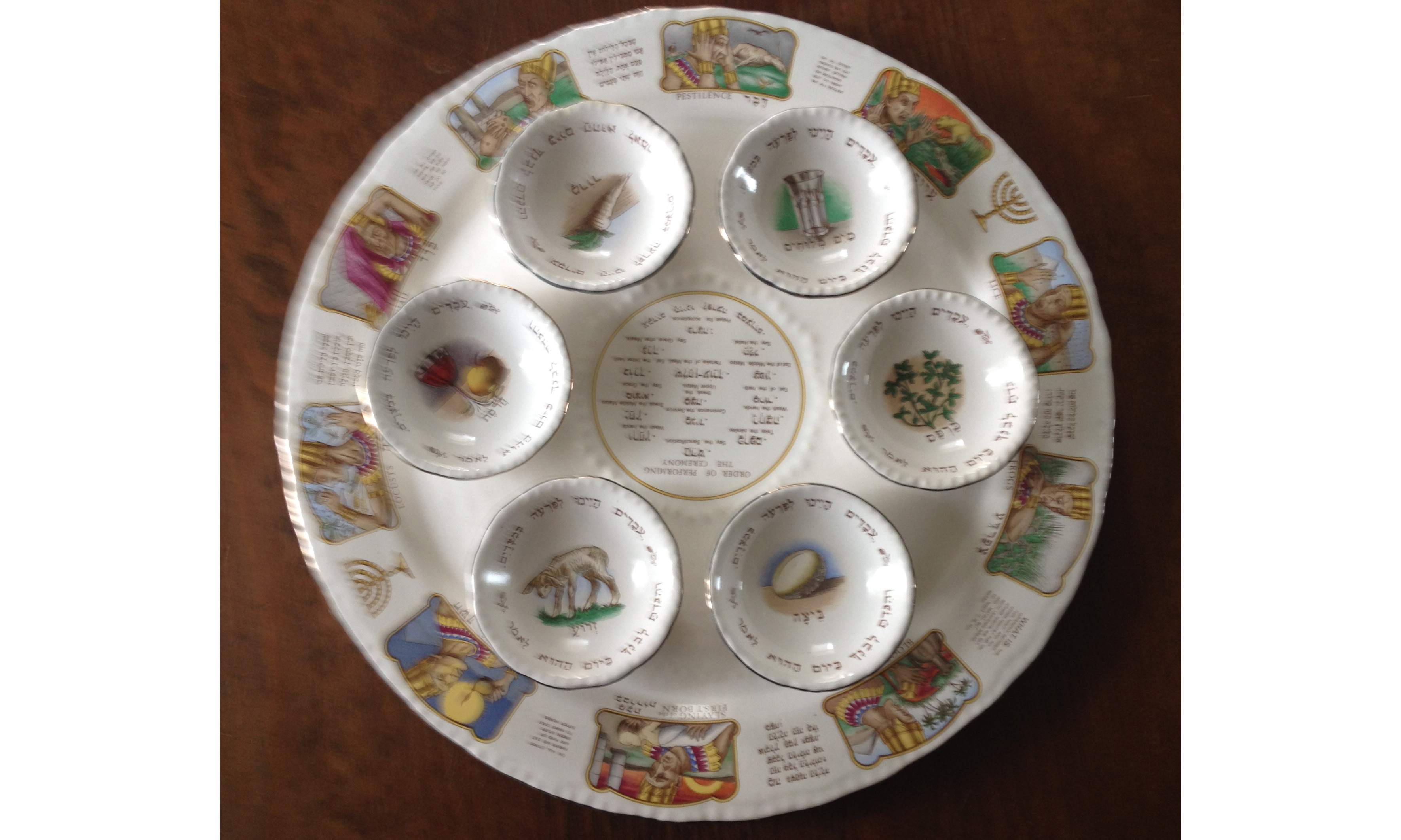 It's just a graphic of Printable Seder Plate pertaining to seder meal